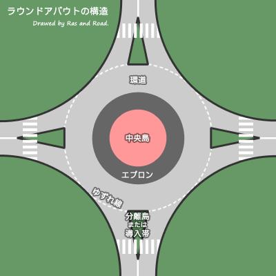 アバウト 東京 ラウンド